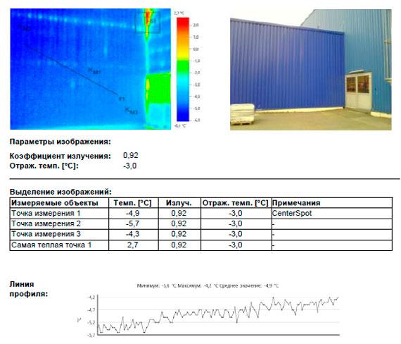 Участок нарушения теплоизоляционных свойств ограждающих конструкций (стен) здания.