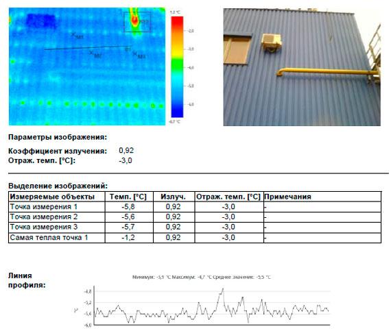 тепловизионное обследование трубы здания