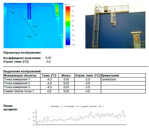 Выявлены неоднородности температурного поля ограждающих конструкций стен.