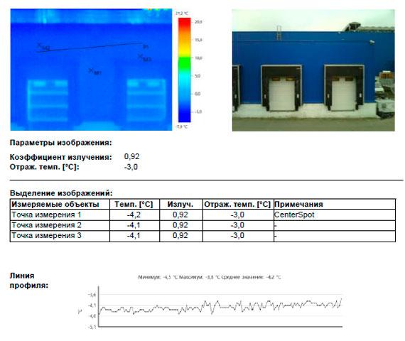 обследование тепловизором рамп