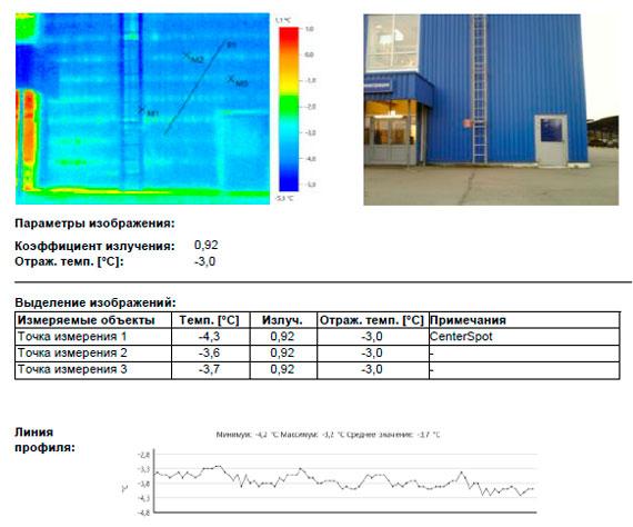 тепловизионное обследование для энергопаспорта здания