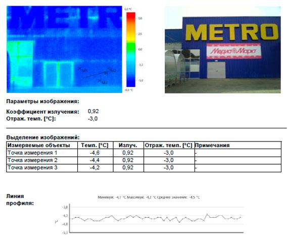 Аномальных температурных зон явно снижающих теплоизоляционные характеристики ограждающих конструкций не обнаружено.
