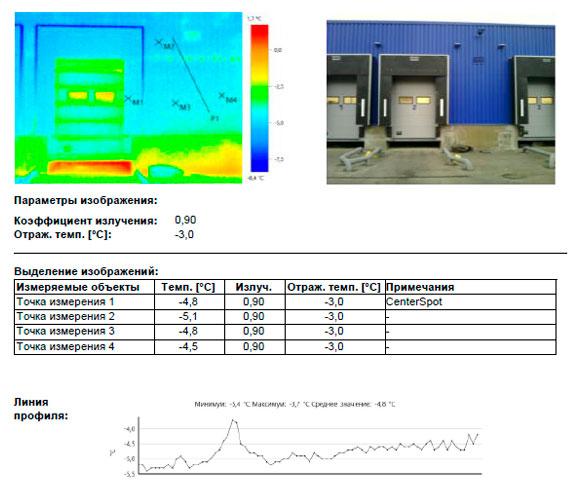 Теплотехнических аномалий и дефектных зон снижающих теплоизоляционные характеристики ограждающих конструкций на фасаде здания не обнаружено.