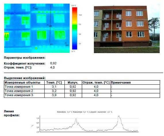 Обследование тепловизором: Конструктивные мостики холода.