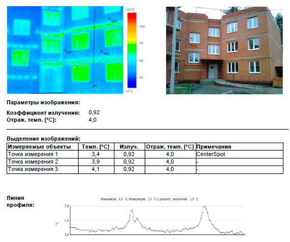 Многоквартирный жилой дом - обследование тепловизором