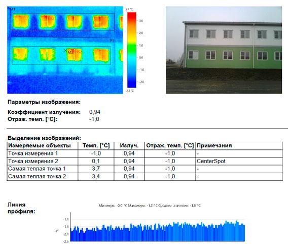 отчет тепловизионного обследования для энергопаспорта