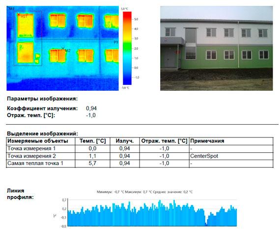 энергоаудит зданий
