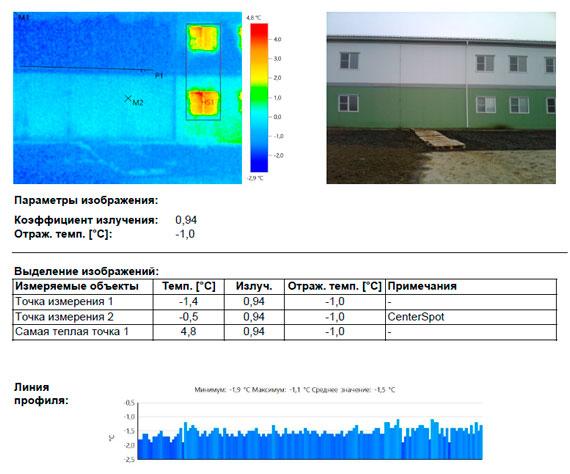 обследование тепловизором здания в Московской области