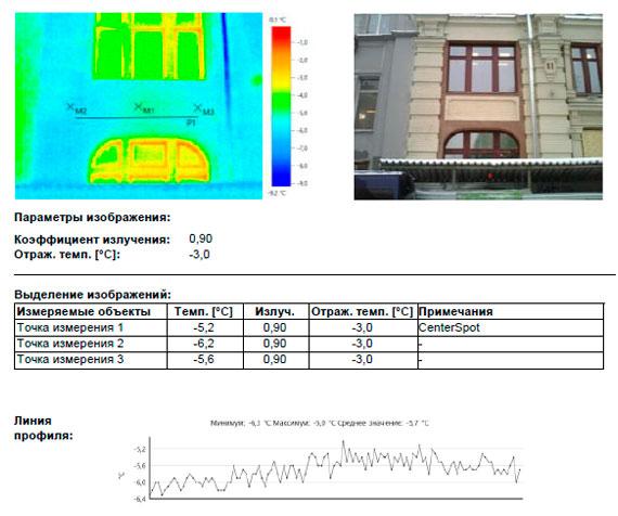Термограммы Большая Сибирская гостиница