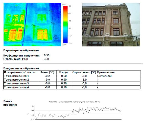 тепловизионное обследование здания в Москве