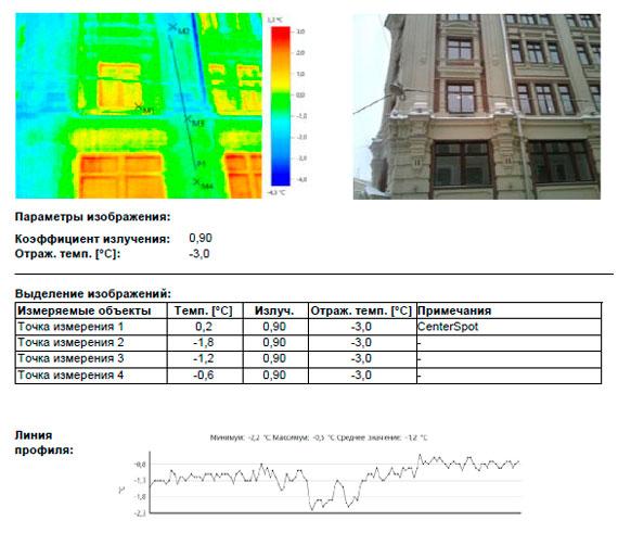 Обследование исторического здания
