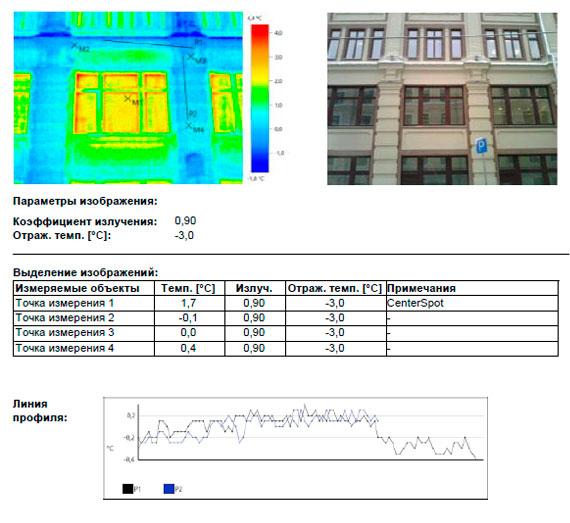тепловизионное обследование конструкций