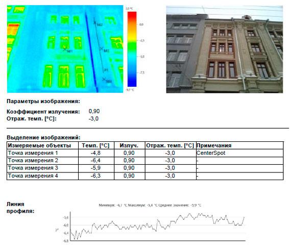 Тепловизионное обследование Отеля