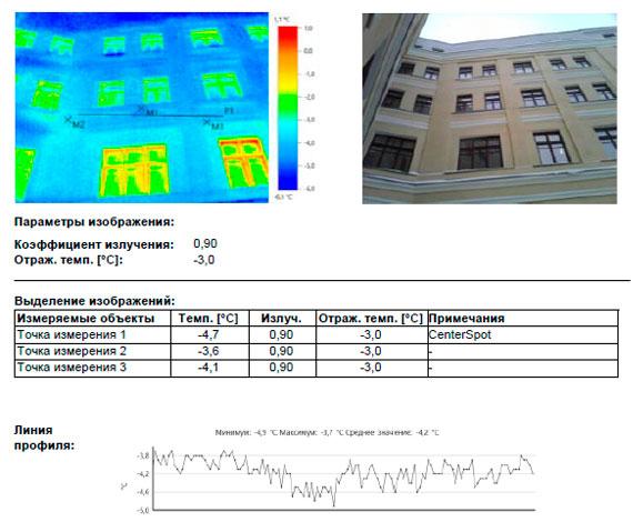 обследование дома тепловизором