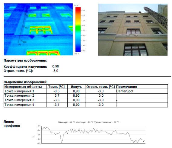 Стандартные тепловые потери через окна
