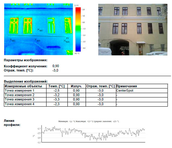 тепловизионное обследование наружных ограждающих конструкций
