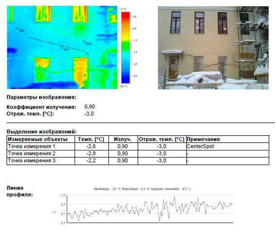 тепловизионное обследование конструкций музейного здания