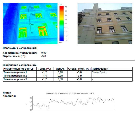 обследование тепловизором отеля