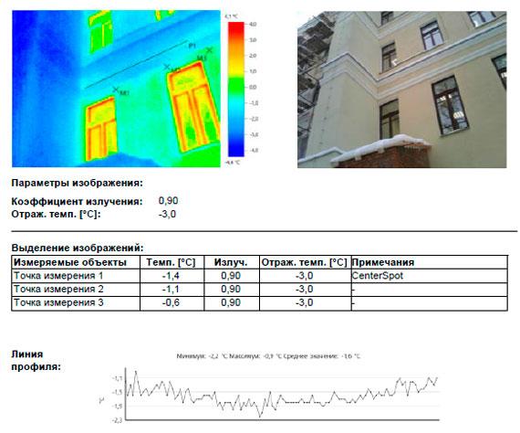 Обследование для ввода здания в эксплуатацию