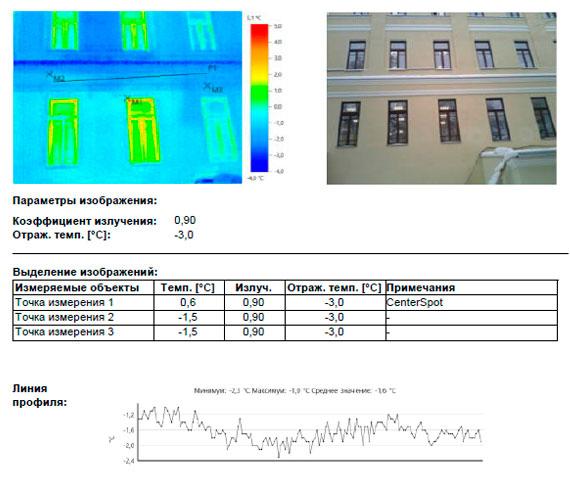 Энергетическое обследование здания