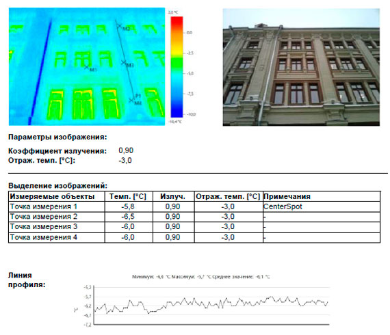 Тепловизионное обследование объекта культурного наследия в Москве