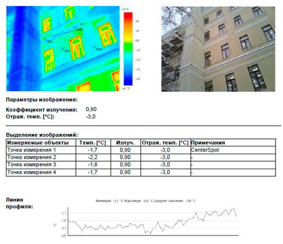 Термограмма окон здания