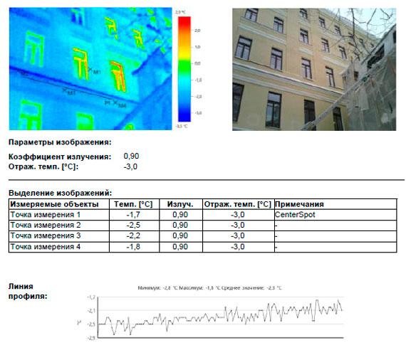 Тепловизионные снимки фасада здания