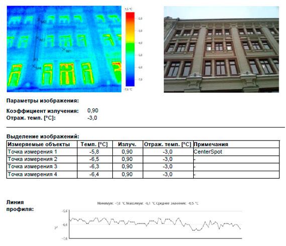 Тепловизионное обследование здания в центре Москвы