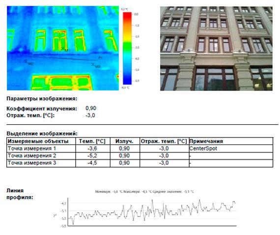 аномалий и дефектных зон снижающих теплоизоляционные характеристики ограждающих конструкций на фасаде здания не обнаружено.