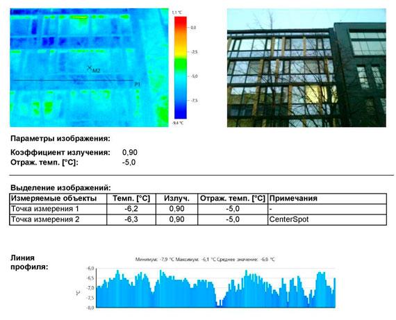 обследование тепловизором административного здания