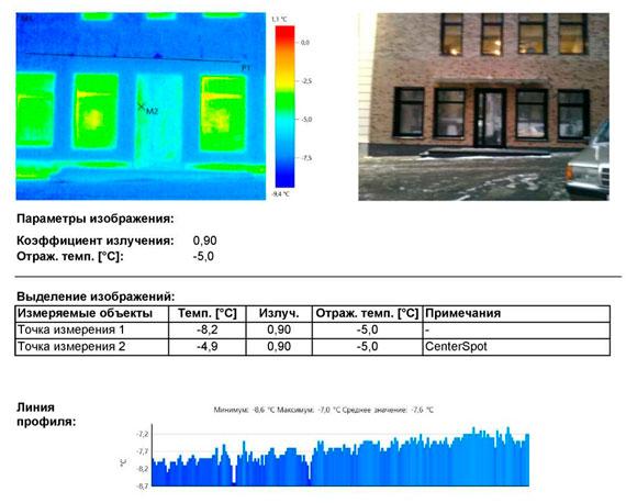 Админ здание - дефектов выявленных тепловизиором нет