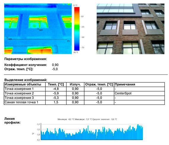 энергоаудит зданий в Москве
