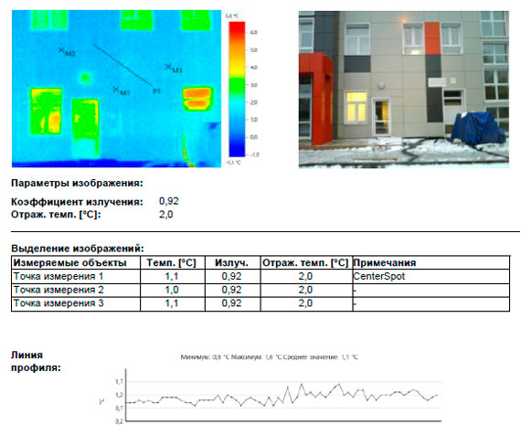 тепловизионное обследование пример