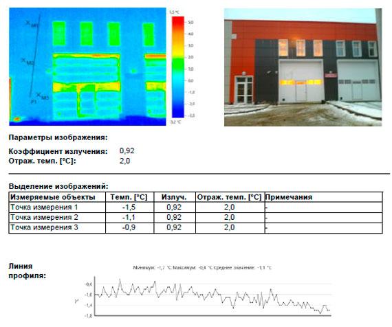 Отчет по тепловизионному обследованию Пожарного депо