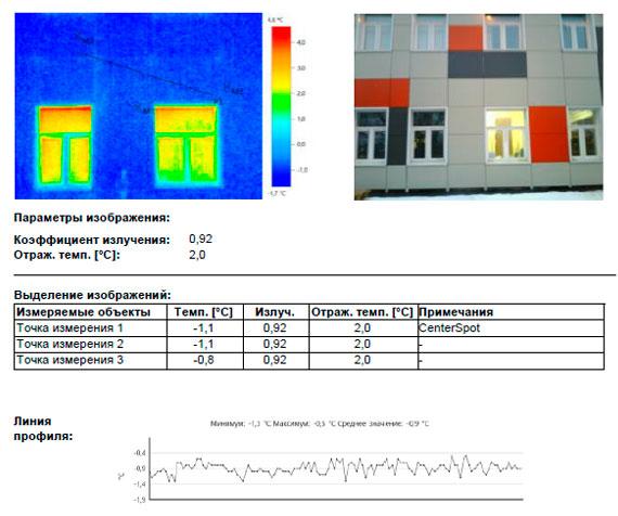 тепловизионное обследование для ввода здания в эксплуатацию