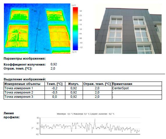 тепловизионное обследование окон и фасадов