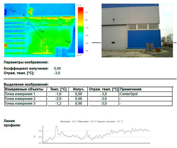 Тепловизионное обследование карта дефектов