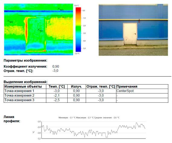 Участки эксфильтрации теплого воздуха из внутренних помещений по притвору полотна двери