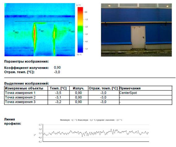 Термограмма - потери тепла через двери
