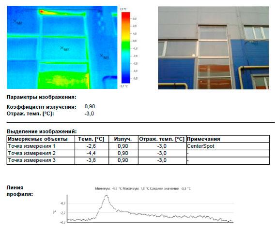 незначительные участки эксфильтрации теплого воздуха из внутренних помещений здания