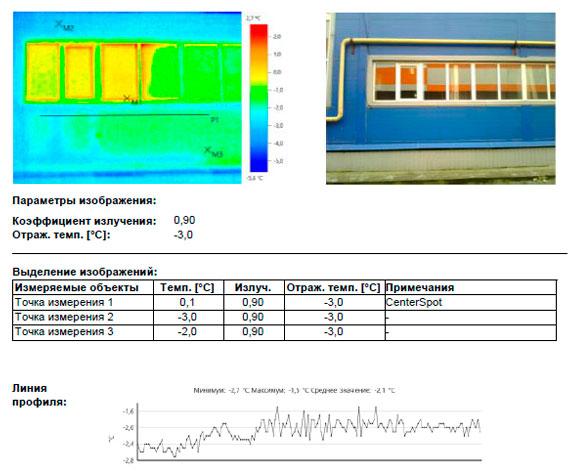 Теплотехнических аномалий и дефектных зон нет