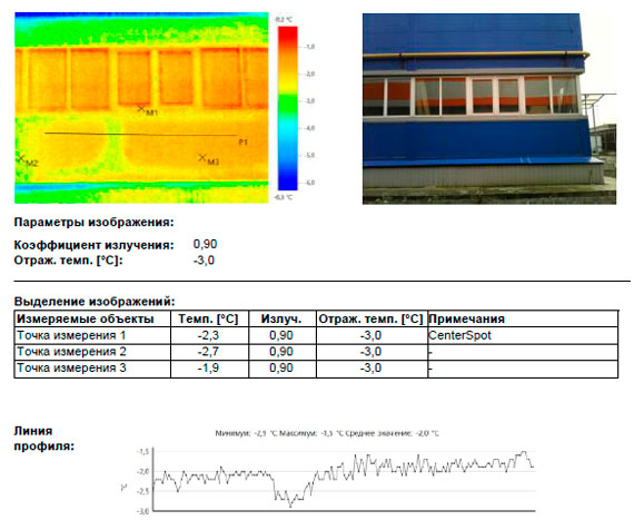 обследование стен тепловизором