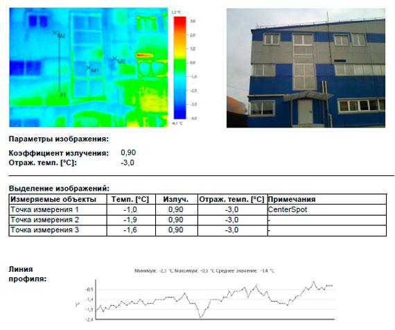обследование тепловизором склада