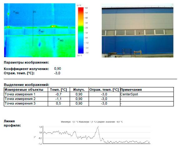 энергетическое обследование для ввода в эксплуатацию