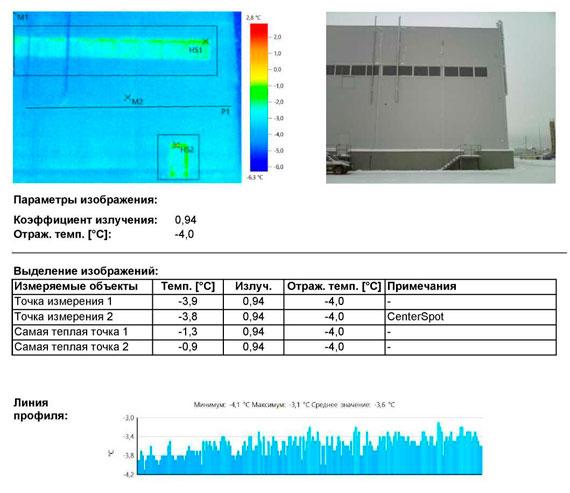 тепловизионное обследование для ЗОС