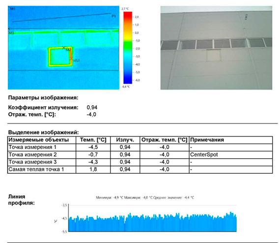 энергетическое обследование зданий