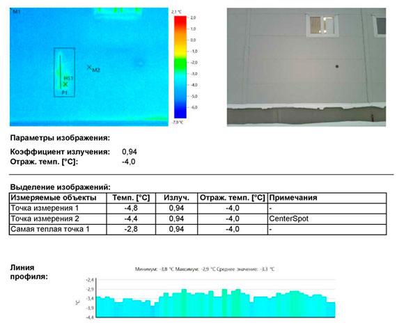Участки нарушения теплоизоляционных свойств ограждающих конструкций (стен) здания.