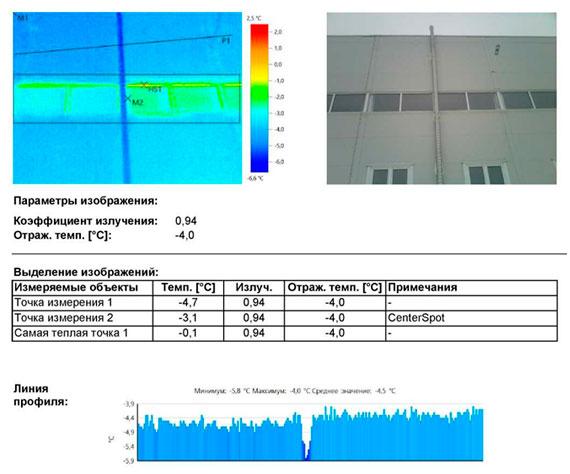 энергетическое обследование зданий для ввода в эксплуатацию