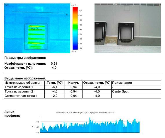 Отчет тепловизионное обследование для ввода в эксплуатацию