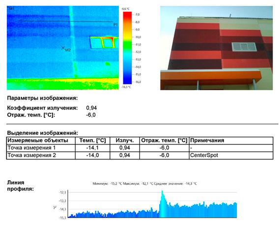 тепловизионное обследование конструкций склада